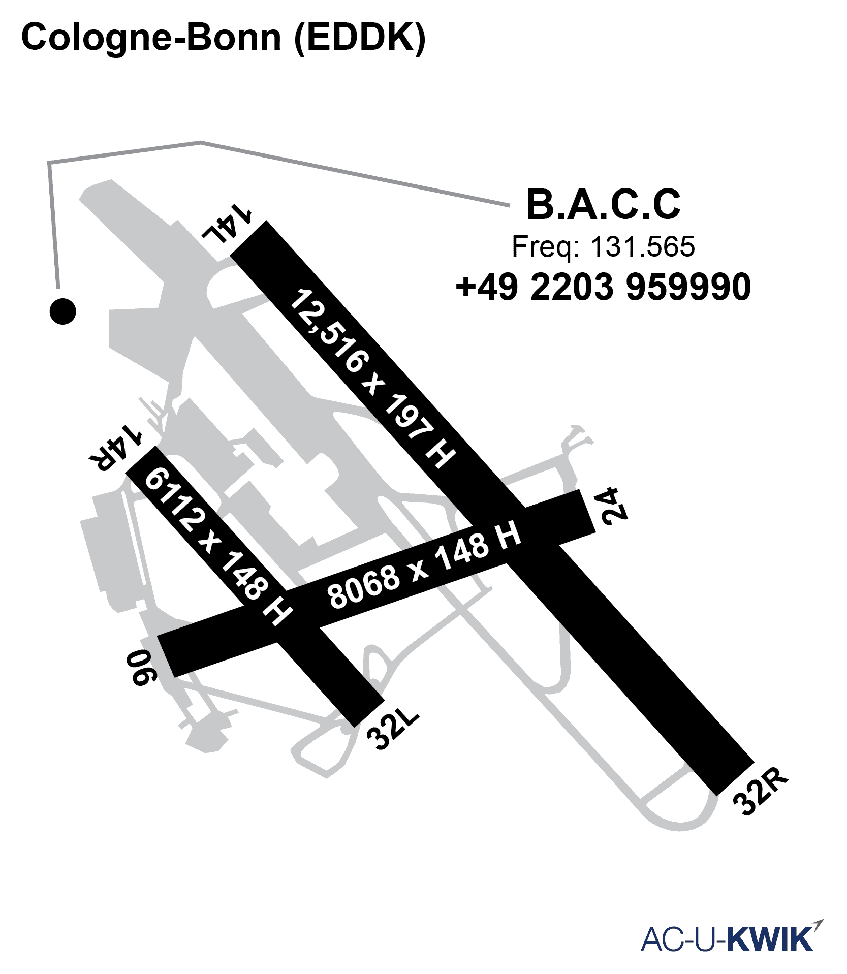 Business Aviation Centre – Cologne (BACC) AC-U-KWIK Map