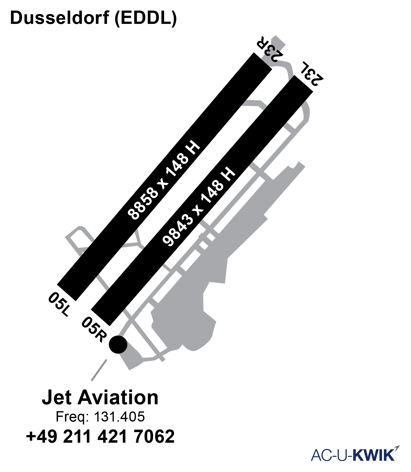 Jet Aviation – Düsseldorf AC-U-KWIK Map