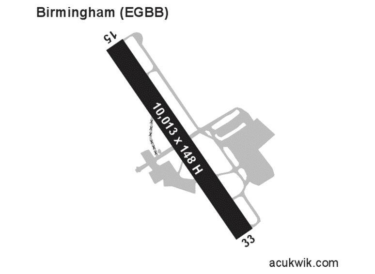 XLR Executive Jet Centre – Birmingham Airport AC-U-KWIK Map