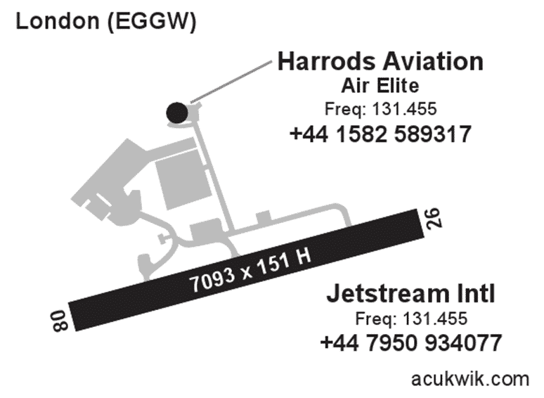 Harrods Aviation, London Luton Acukwick Map