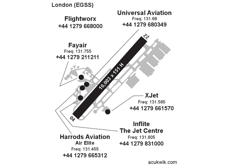 Harrods Aviation, London Stansted Acukwick Map