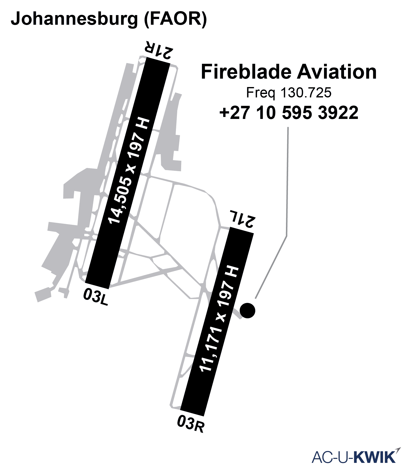 Fireblade Aviation AC-U-KWIK Map