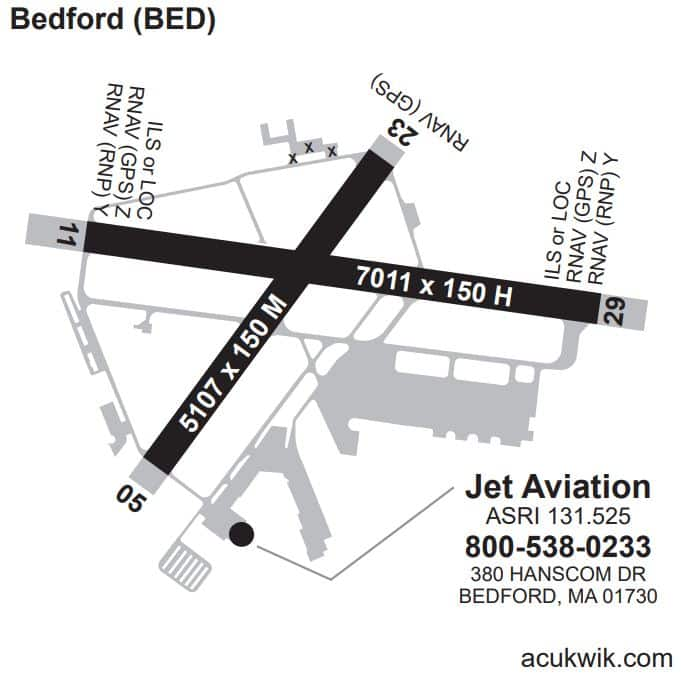 Jet Aviation – Boston AC-U-KWIK Map