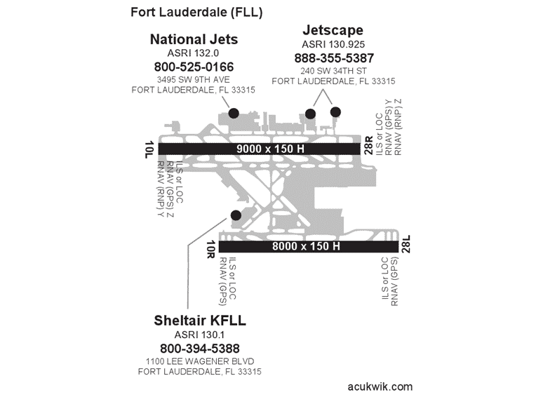 Jetscape Services AC-U-KWIK Map