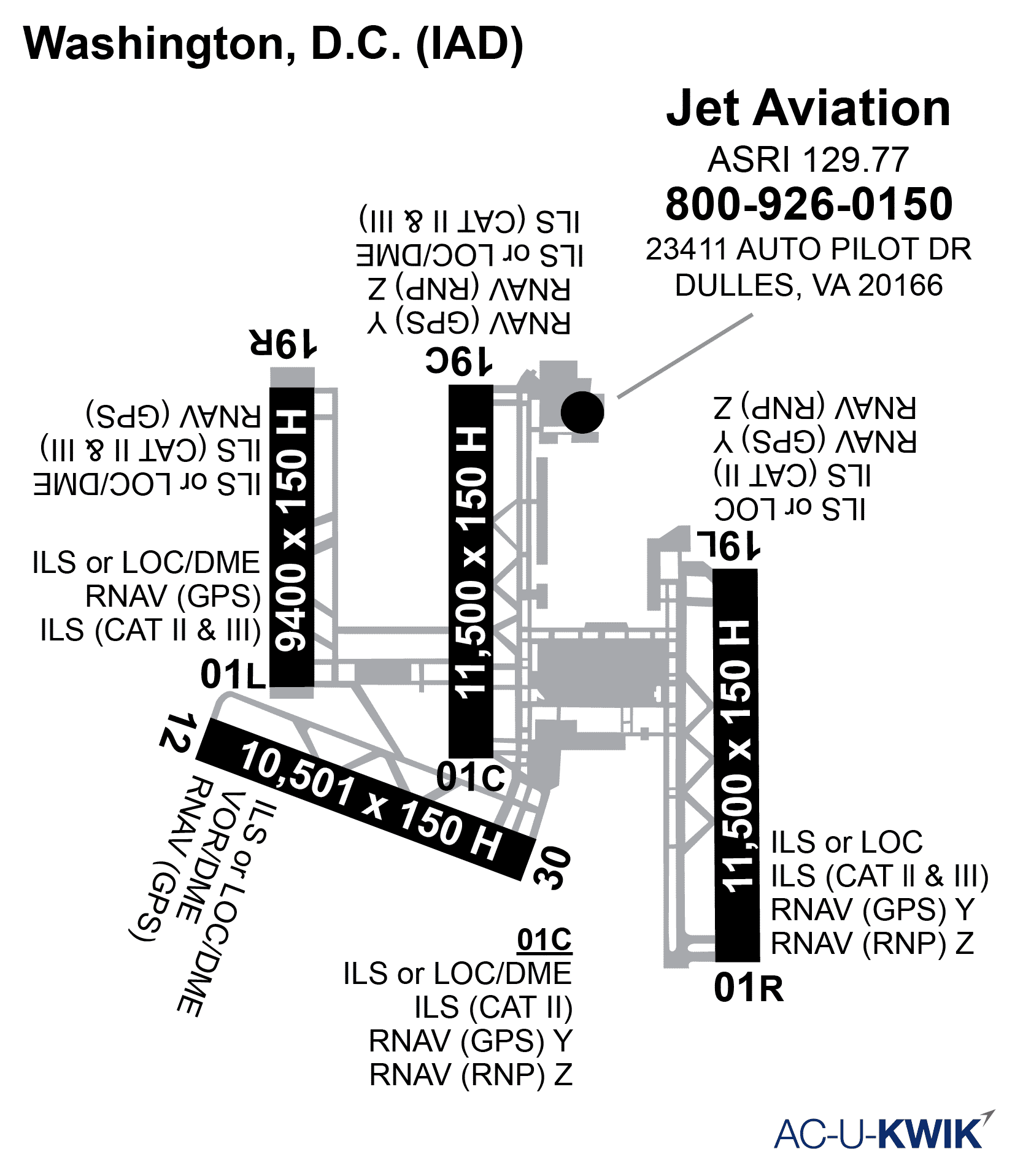 Jet Aviation – Washington/Dulles AC-U-KWIK Map