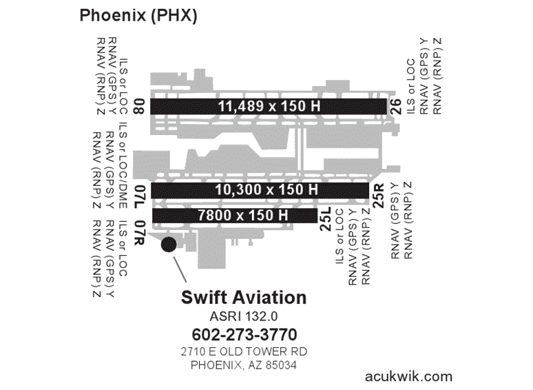 Swift Aviation AC-U-KWIK Map