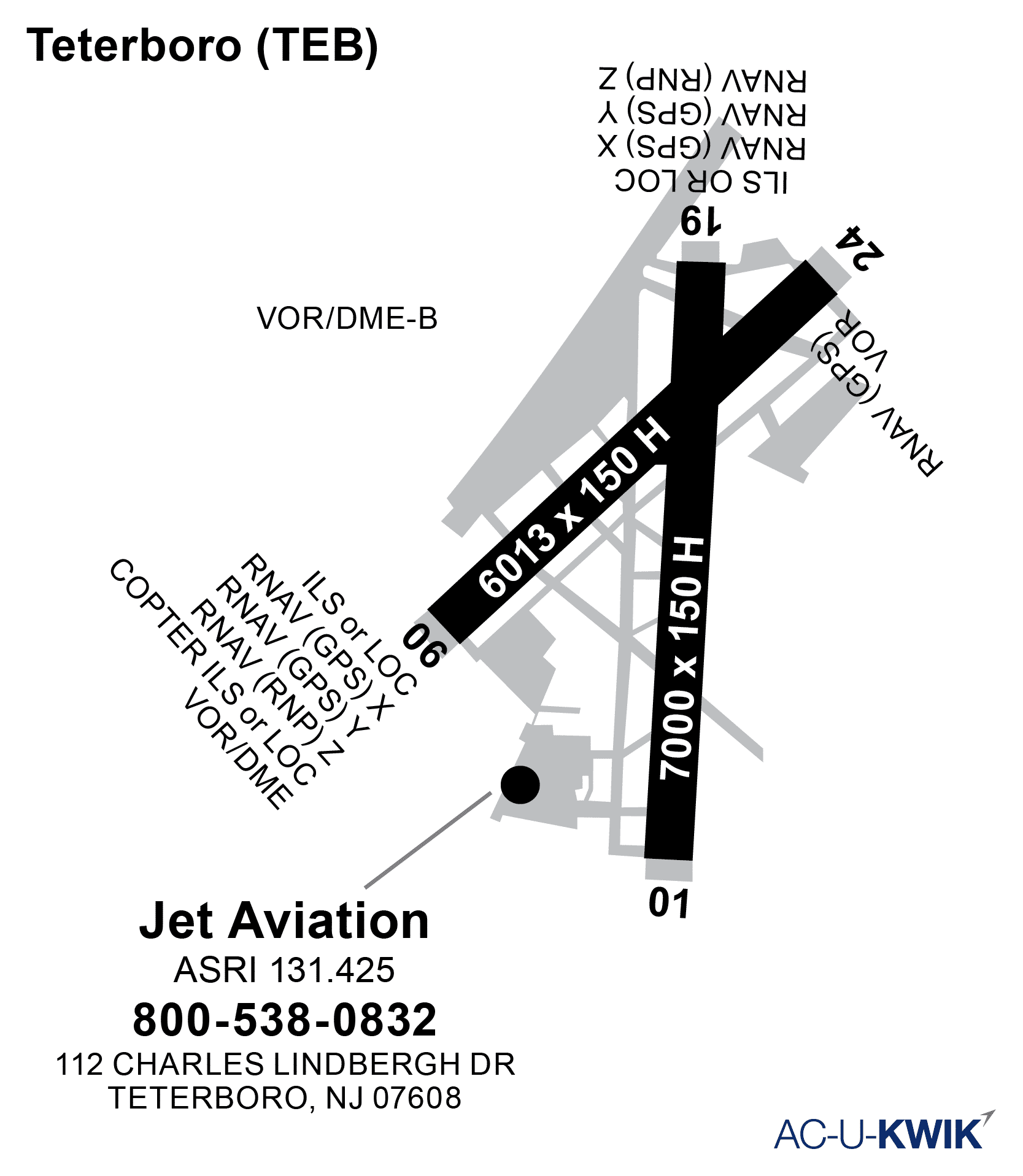 Jet Aviation – Teterboro AC-U-KWIK Map