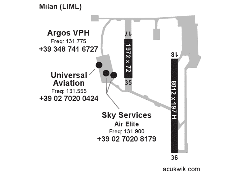 Sky Services – Milan AC-U-KWIK Map