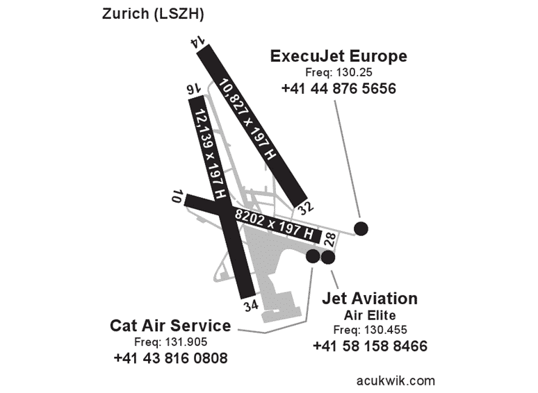 Jet Aviation – Zurich AC-U-KWIK Map