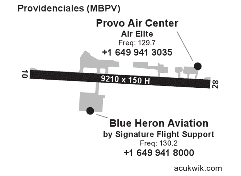 Provo Air Center Acukwick Map