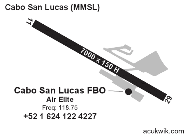 Cabo San Lucas International Airport AC-U-KWIK Map