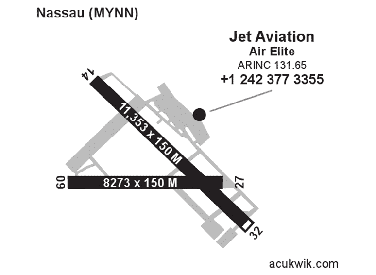 Jet Aviation – Nassau AC-U-KWIK Map