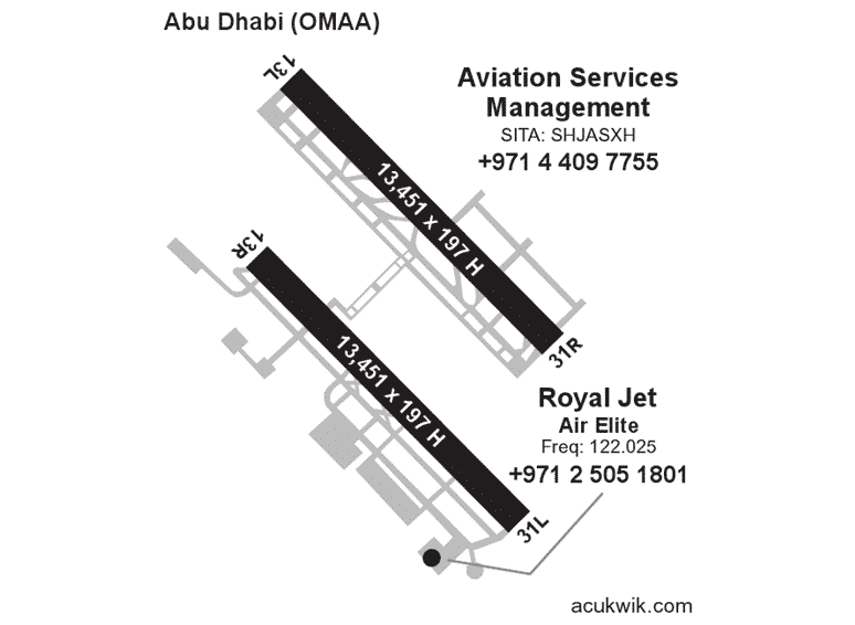 Royal Jet Acukwick Map