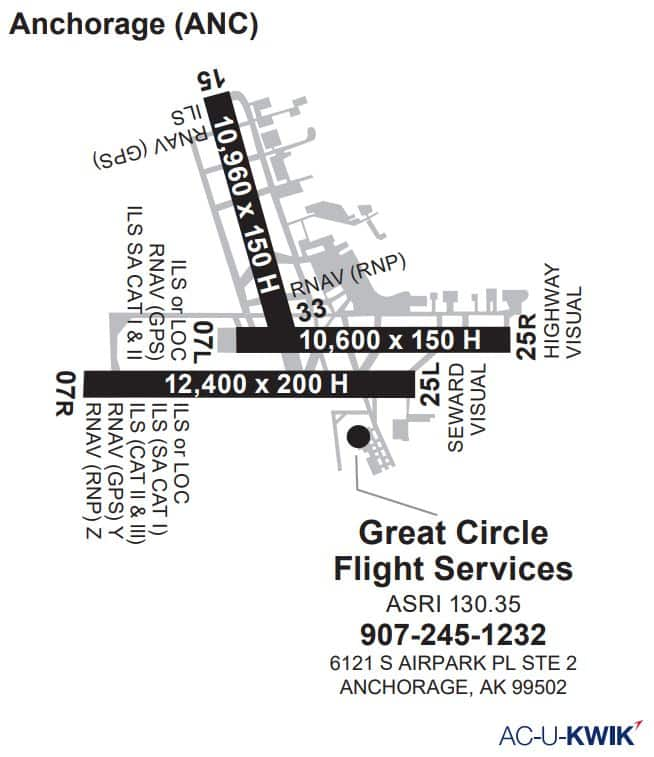 Great Circle Flight Services AC-U-KWIK Map