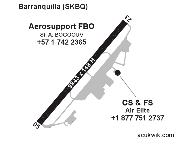 Caribbean Support & Flight Services AC-U-KWIK Map