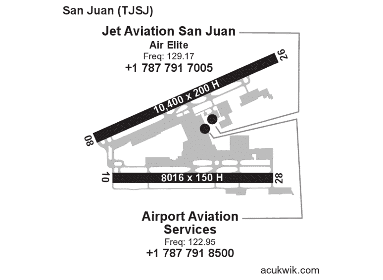 Jet Aviation – San Juan AC-U-KWIK Map