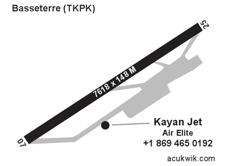 KayanJet FBO Services AC-U-KWIK Map