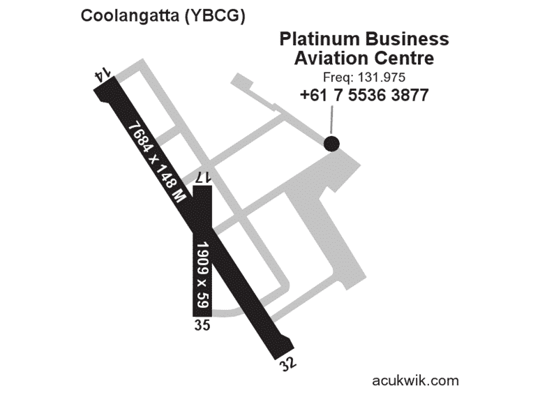 Platinum Business Aviation Centre – Coolangatta AC-U-KWIK Map