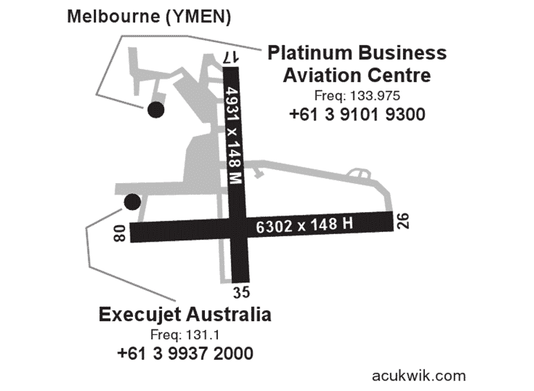 Platinum Business Aviation Centre – Essendon AC-U-KWIK Map