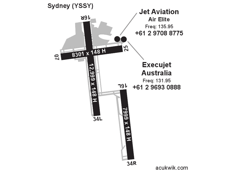 Jet Aviation – Sydney AC-U-KWIK Map