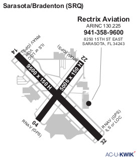 Rectrix Aviation Sarasota AC-U-KWIK Map