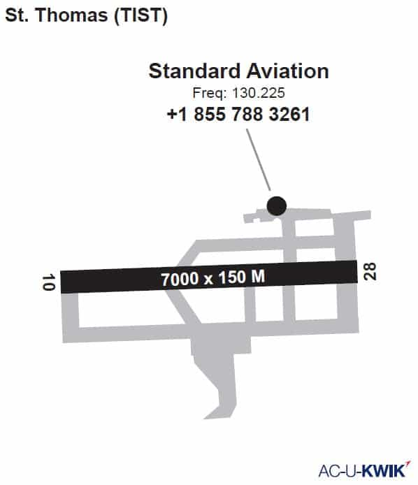 Standard Aviation AC-U-KWIK Map